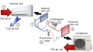 How-air-con-works-Small